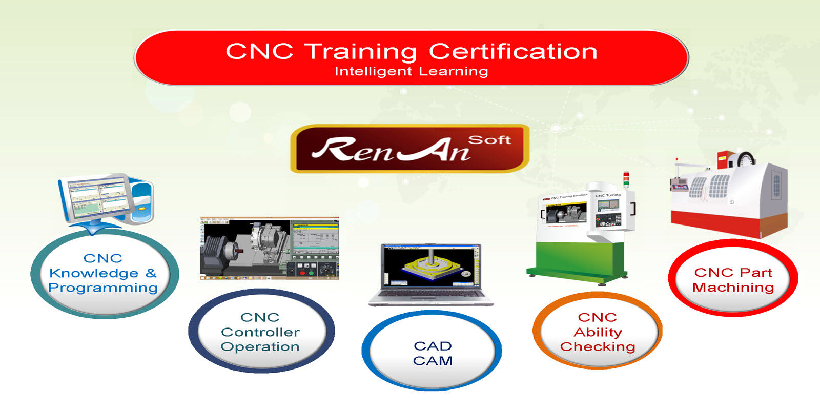CNC Training Certification